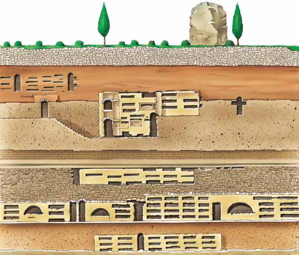 第一层距地面6-7米。第二层更宽广,因为所有信徒们都切愿葬在殉道者就圣人的墓旁。第三层深至25-26米。墓窟是靠油灯来照明的。